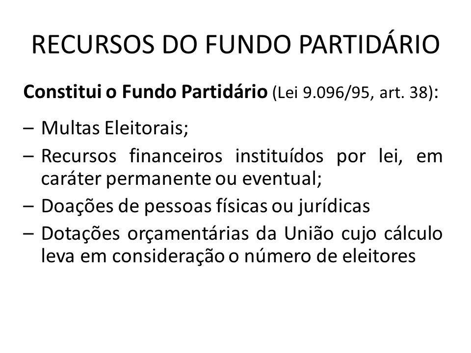 RECURSOS DO FUNDO PARTIDÁRIO Constitui o Fundo Partidário (Lei 9.096/95, art. 38) : –Multas Eleitorais; –Recursos financeiros instituídos por lei, em
