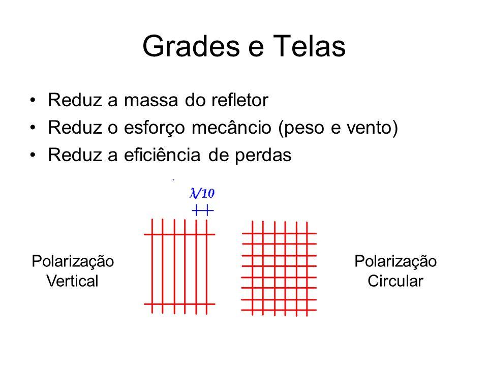 Grades e Telas Reduz a massa do refletor Reduz o esforço mecâncio (peso e vento) Reduz a eficiência de perdas Polarização Vertical Polarização Circula