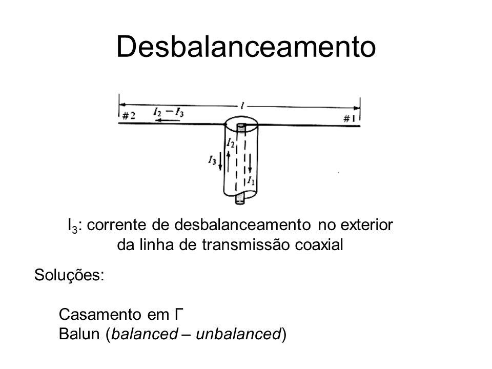 Desbalanceamento I 3 : corrente de desbalanceamento no exterior da linha de transmissão coaxial Soluções: Casamento em Γ Balun (balanced – unbalanced)