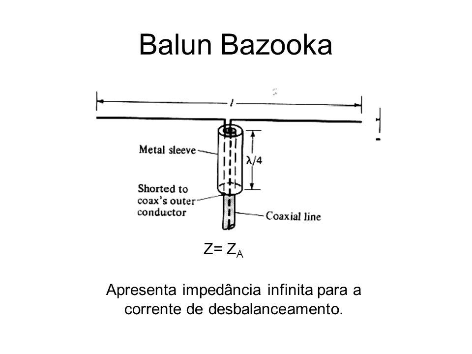 Balun Bazooka Apresenta impedância infinita para a corrente de desbalanceamento. Z= Z A