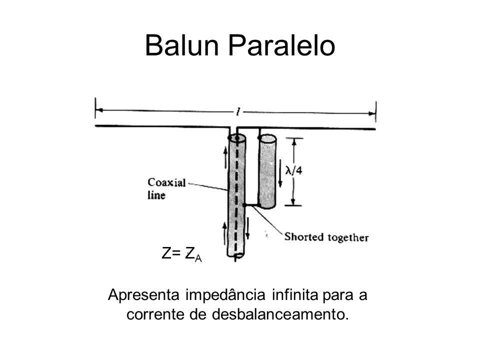 Balun Paralelo Apresenta impedância infinita para a corrente de desbalanceamento. Z= Z A