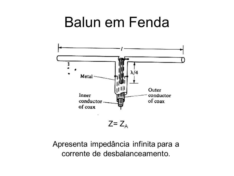 Balun em Fenda Apresenta impedância infinita para a corrente de desbalanceamento. Z= Z A
