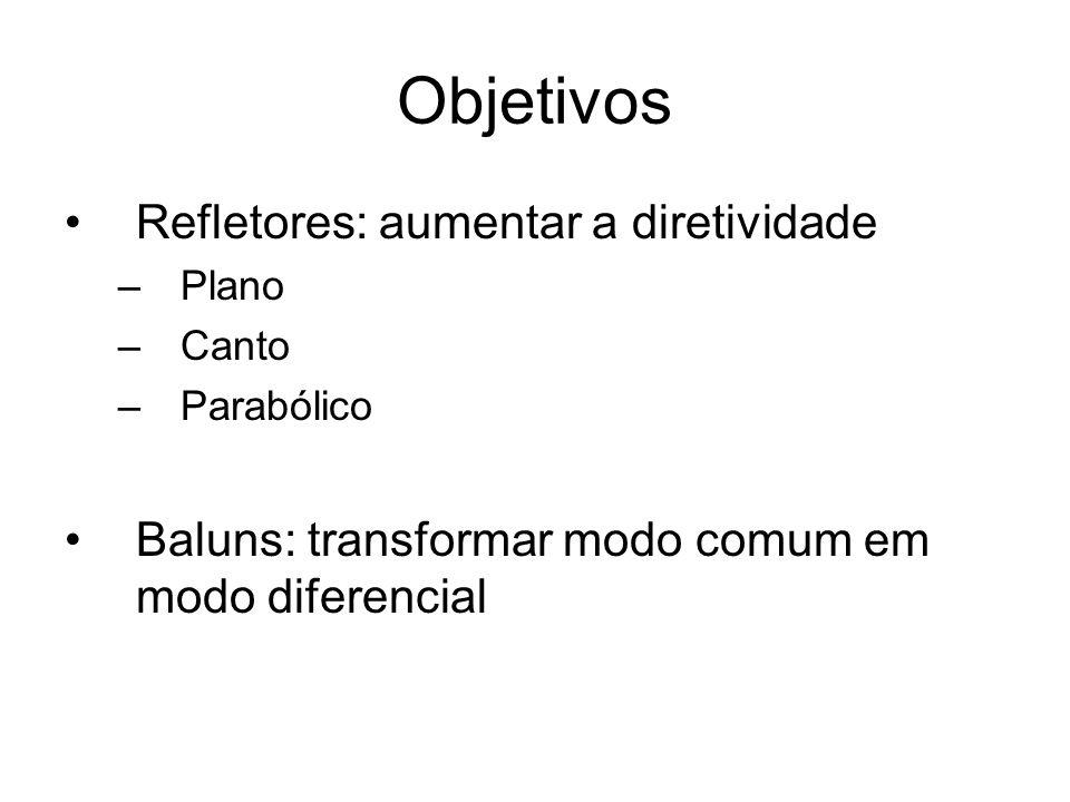 Objetivos Refletores: aumentar a diretividade –Plano –Canto –Parabólico Baluns: transformar modo comum em modo diferencial