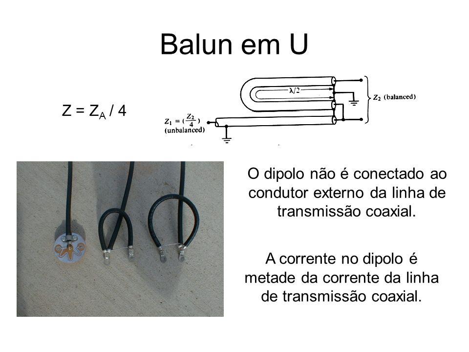 Balun em U O dipolo não é conectado ao condutor externo da linha de transmissão coaxial. A corrente no dipolo é metade da corrente da linha de transmi