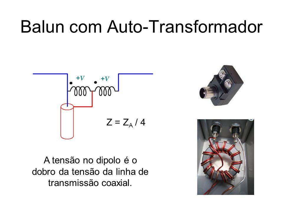 Balun com Auto-Transformador Z = Z A / 4 A tensão no dipolo é o dobro da tensão da linha de transmissão coaxial.