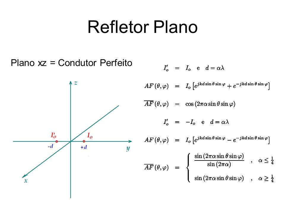 Refletor Plano Plano xz = Condutor Perfeito