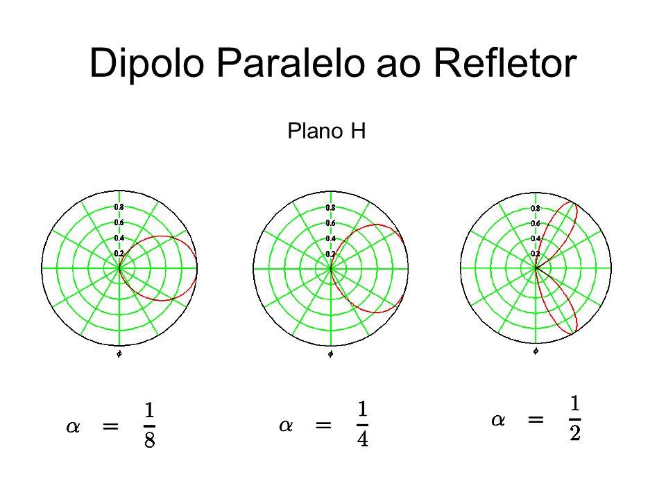 Dipolo Paralelo ao Refletor Plano H