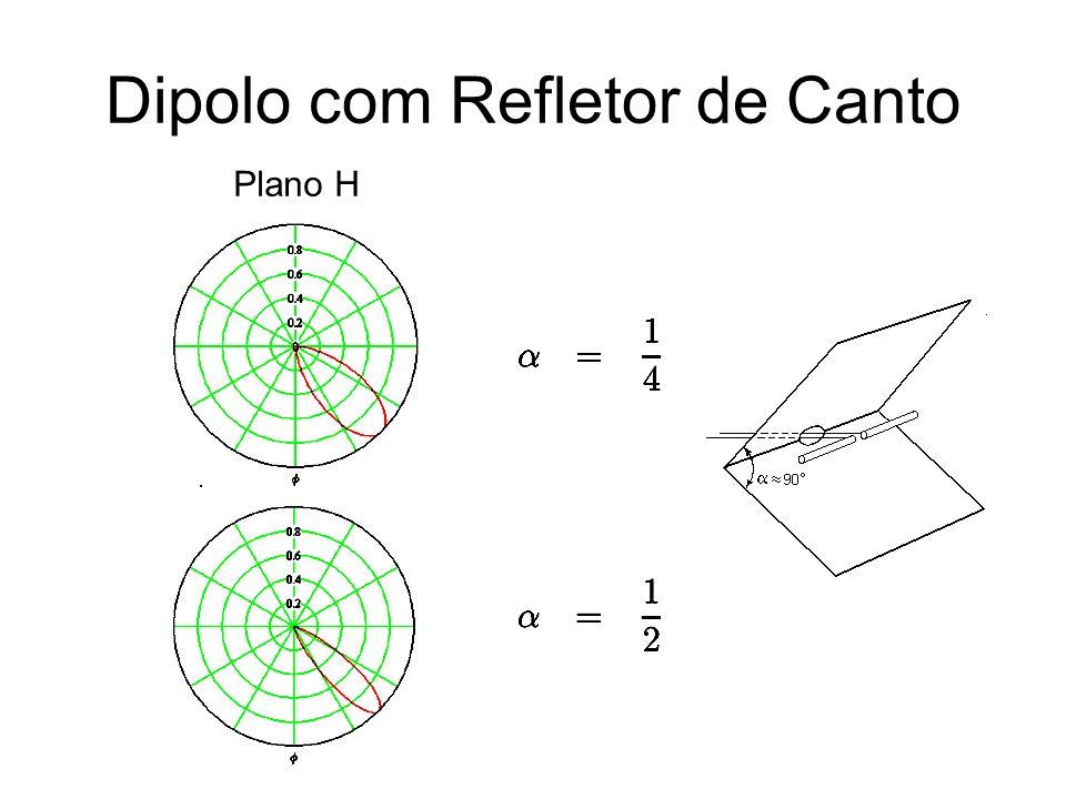 Dipolo com Refletor de Canto Plano H