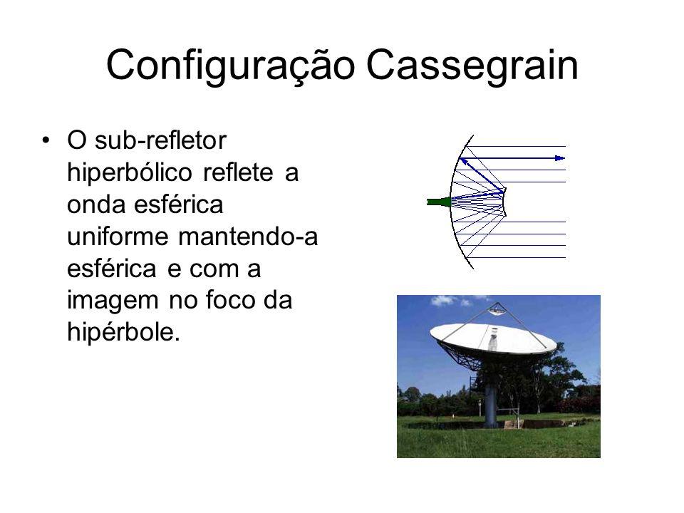 Configuração Cassegrain O sub-refletor hiperbólico reflete a onda esférica uniforme mantendo-a esférica e com a imagem no foco da hipérbole.