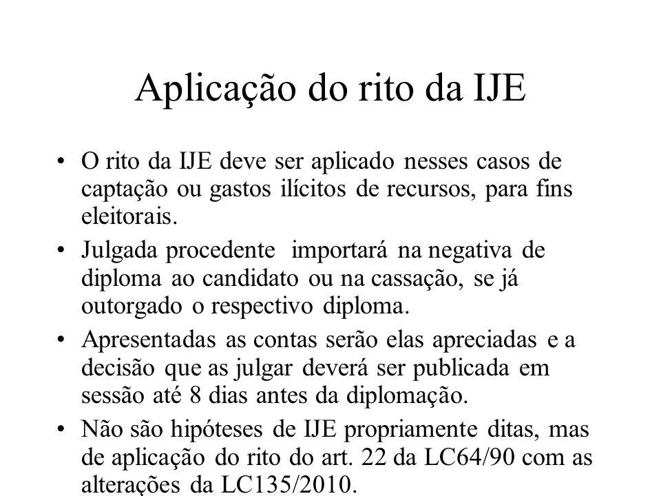 Aplicação do rito da IJE O rito da IJE deve ser aplicado nesses casos de captação ou gastos ilícitos de recursos, para fins eleitorais. Julgada proced