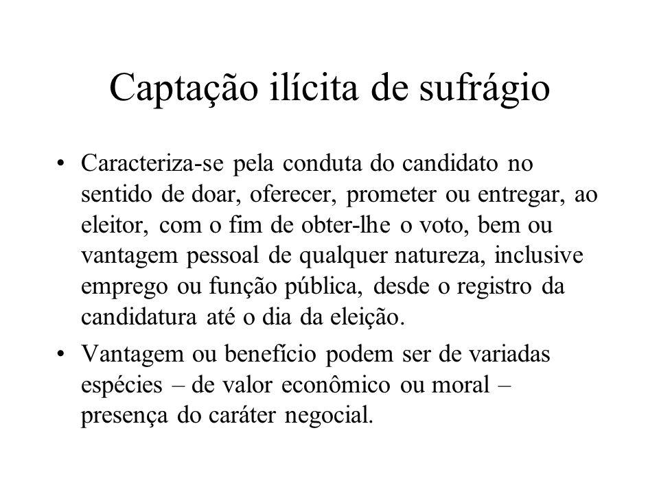 Captação ilícita de sufrágio Caracteriza-se pela conduta do candidato no sentido de doar, oferecer, prometer ou entregar, ao eleitor, com o fim de obt
