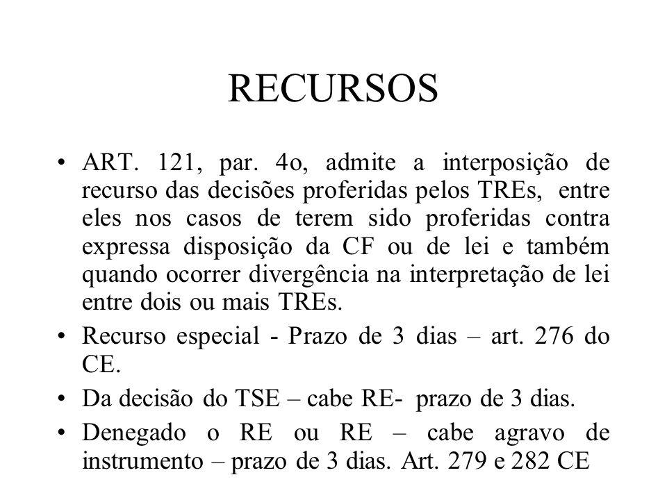 RECURSOS ART. 121, par. 4o, admite a interposição de recurso das decisões proferidas pelos TREs, entre eles nos casos de terem sido proferidas contra