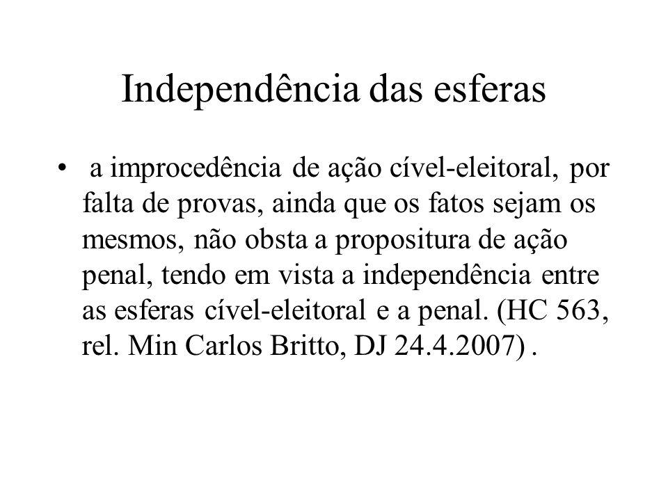 Independência das esferas a improcedência de ação cível-eleitoral, por falta de provas, ainda que os fatos sejam os mesmos, não obsta a propositura de
