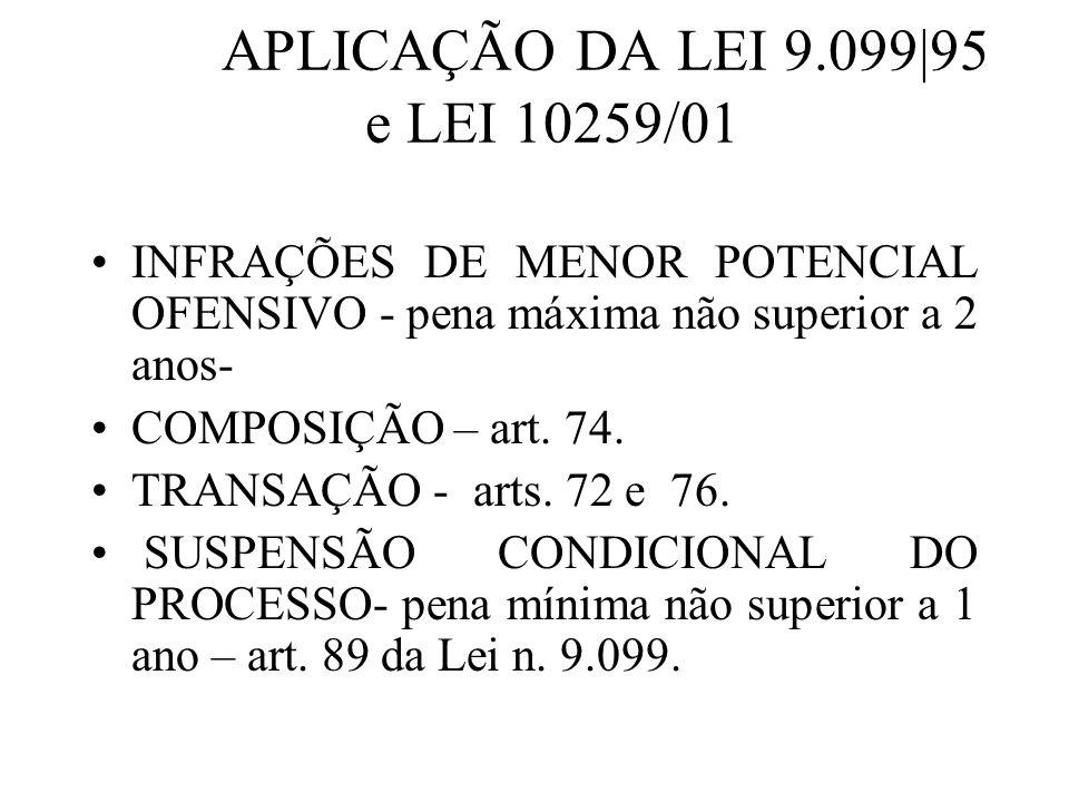 APLICAÇÃO DA LEI 9.099|95 e LEI 10259/01 INFRAÇÕES DE MENOR POTENCIAL OFENSIVO - pena máxima não superior a 2 anos- COMPOSIÇÃO – art. 74. TRANSAÇÃO -
