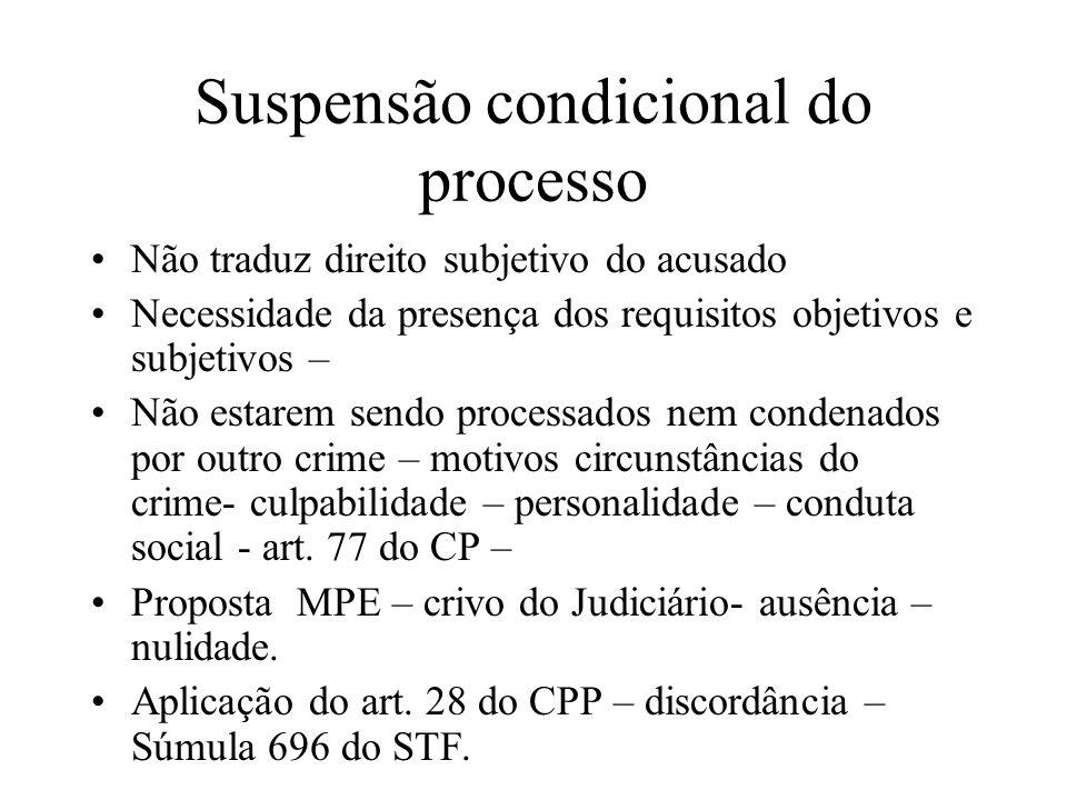 Suspensão condicional do processo Não traduz direito subjetivo do acusado Necessidade da presença dos requisitos objetivos e subjetivos – Não estarem