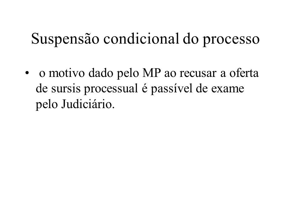 Suspensão condicional do processo o motivo dado pelo MP ao recusar a oferta de sursis processual é passível de exame pelo Judiciário.