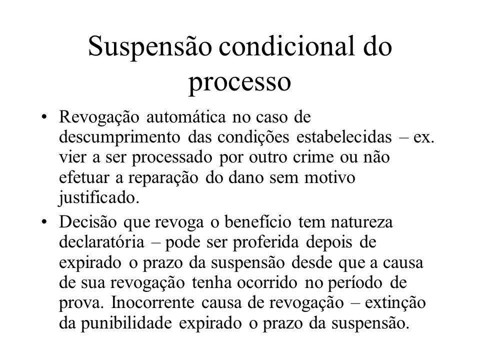 Suspensão condicional do processo Revogação automática no caso de descumprimento das condições estabelecidas – ex. vier a ser processado por outro cri