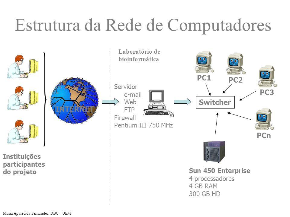 Maria Aparecida Fernandez- DBC - UEM Estrutura da Rede de Computadores Switcher Servidor e-mail Web FTP Firewall Pentium III 750 MHz Sun 450 Enterprise 4 processadores 4 GB RAM 300 GB HD PC1 PC2 PC3 PCn INTERNET Instituições participantes do projeto Laboratório de bioinformática