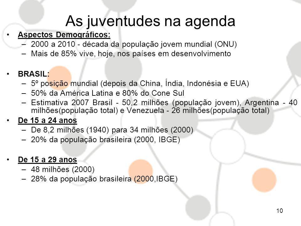 As juventudes na agenda Aspectos Demográficos: –2000 a 2010 - década da população jovem mundial (ONU) –Mais de 85% vive, hoje, nos países em desenvolv