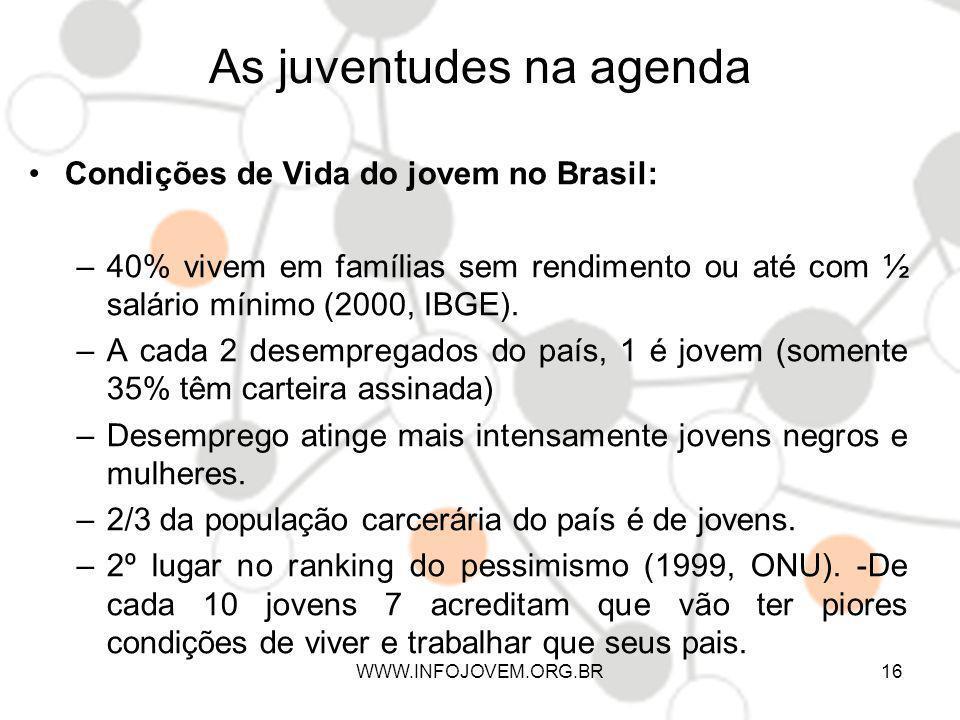 As juventudes na agenda Condições de Vida do jovem no Brasil: –40% vivem em famílias sem rendimento ou até com ½ salário mínimo (2000, IBGE). –A cada