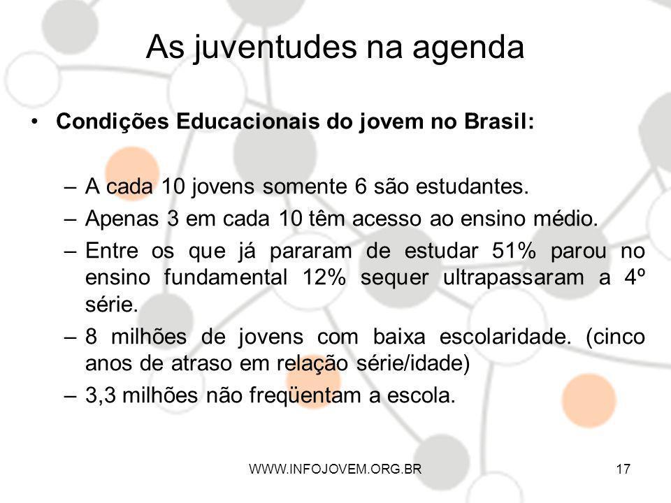 As juventudes na agenda Condições Educacionais do jovem no Brasil: –A cada 10 jovens somente 6 são estudantes. –Apenas 3 em cada 10 têm acesso ao ensi
