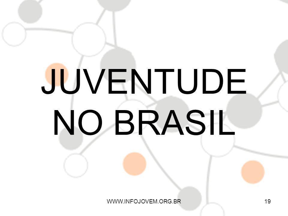 JUVENTUDE NO BRASIL WWW.INFOJOVEM.ORG.BR19