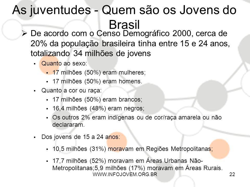As juventudes - Quem são os Jovens do Brasil De acordo com o Censo Demográfico 2000, cerca de 20% da população brasileira tinha entre 15 e 24 anos, to