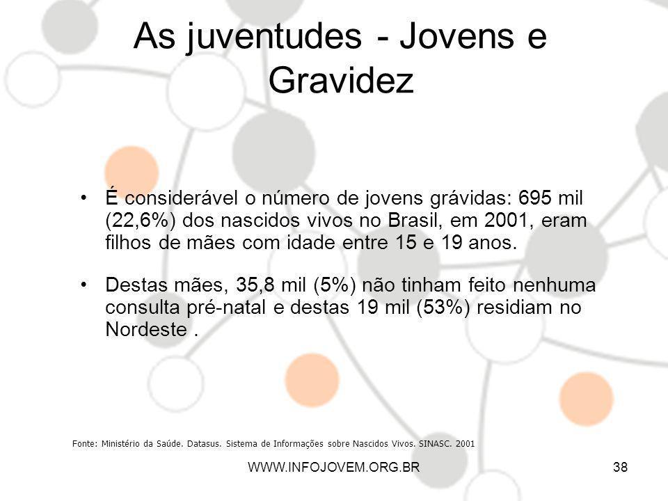 As juventudes - Jovens e Gravidez É considerável o número de jovens grávidas: 695 mil (22,6%) dos nascidos vivos no Brasil, em 2001, eram filhos de mã