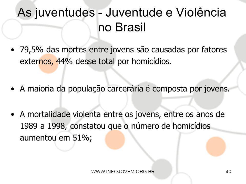 As juventudes - Juventude e Violência no Brasil 79,5% das mortes entre jovens são causadas por fatores externos, 44% desse total por homicídios. A mai