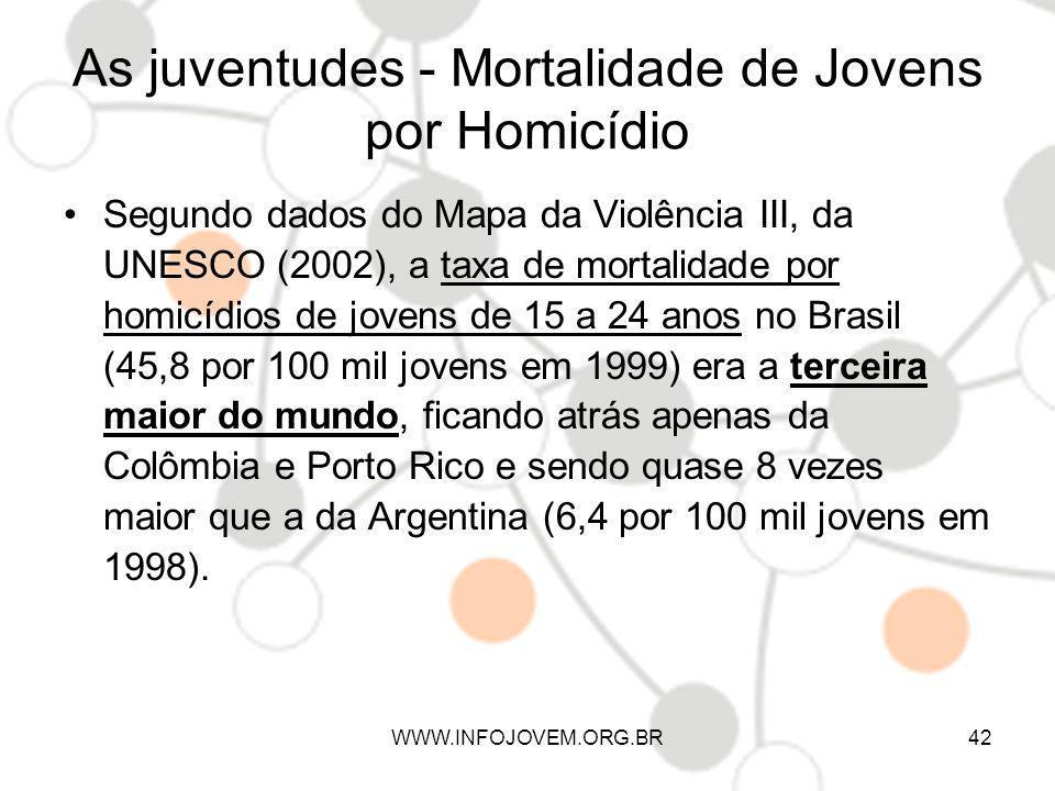 As juventudes - Mortalidade de Jovens por Homicídio Segundo dados do Mapa da Violência III, da UNESCO (2002), a taxa de mortalidade por homicídios de