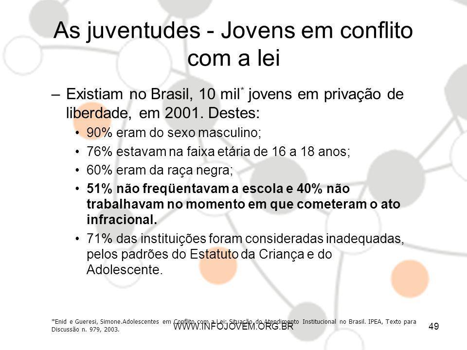 As juventudes - Jovens em conflito com a lei –Existiam no Brasil, 10 mil * jovens em privação de liberdade, em 2001. Destes: 90% eram do sexo masculin