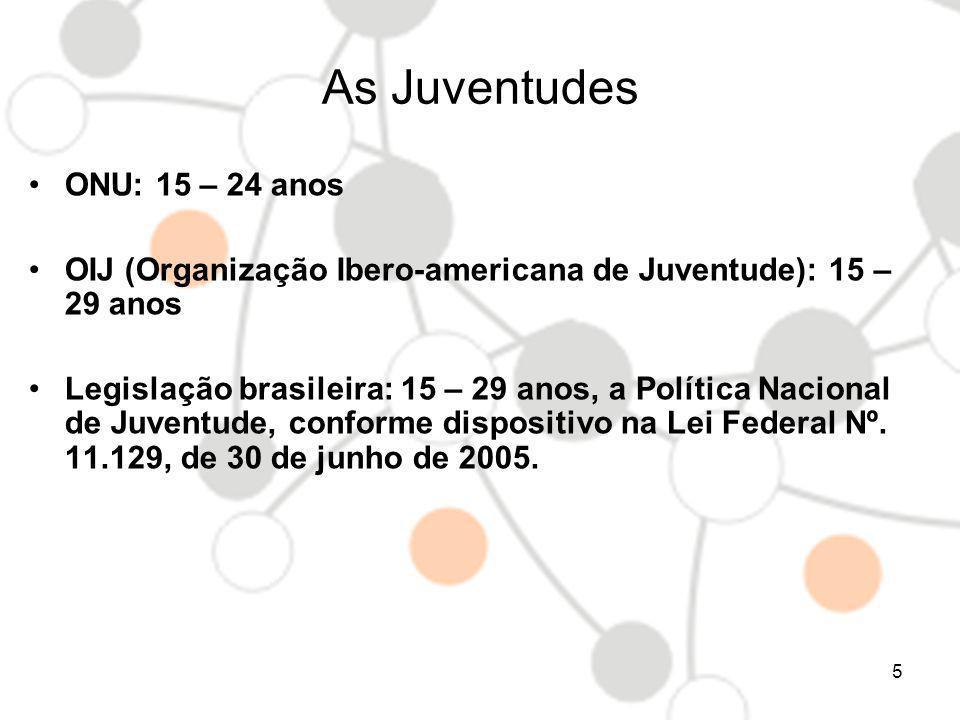 As Juventudes ONU: 15 – 24 anos OIJ (Organização Ibero-americana de Juventude): 15 – 29 anos Legislação brasileira: 15 – 29 anos, a Política Nacional