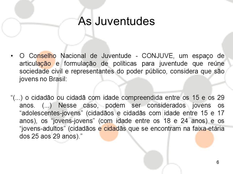 As juventudes na agenda Condições Educacionais do jovem no Brasil: –A cada 10 jovens somente 6 são estudantes.