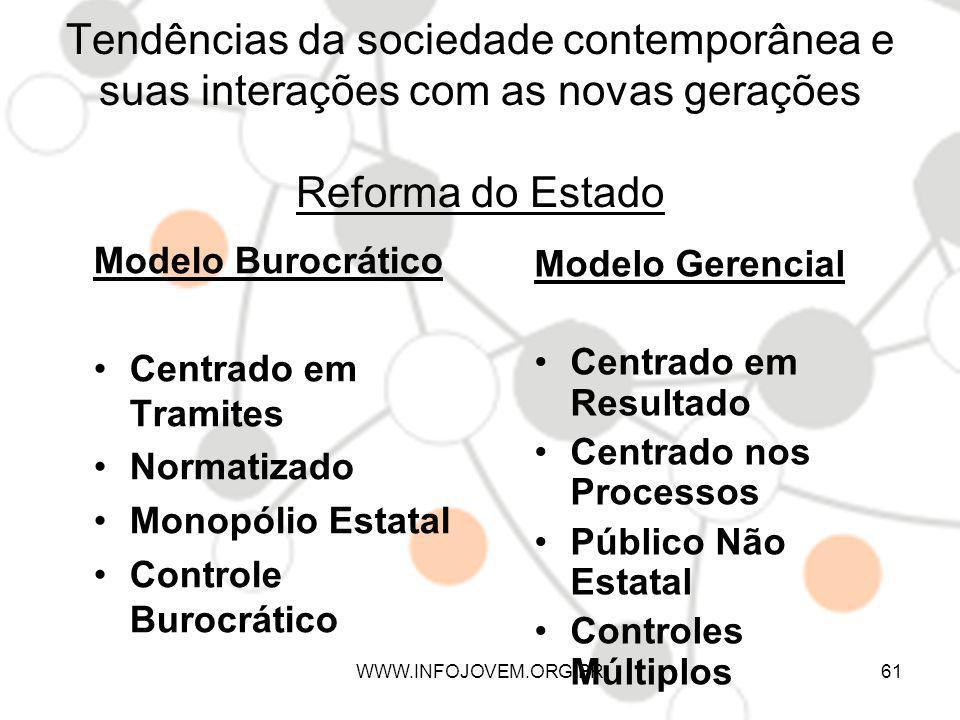 Tendências da sociedade contemporânea e suas interações com as novas gerações Reforma do Estado Modelo Burocrático Centrado em Tramites Normatizado Mo