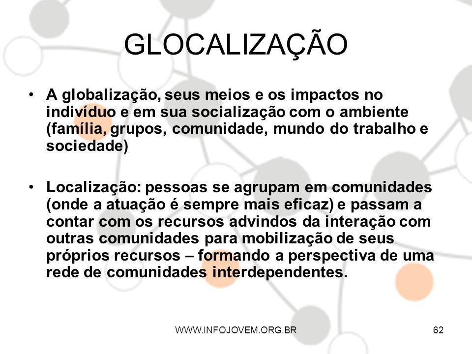 GLOCALIZAÇÃO A globalização, seus meios e os impactos no indivíduo e em sua socialização com o ambiente (família, grupos, comunidade, mundo do trabalh