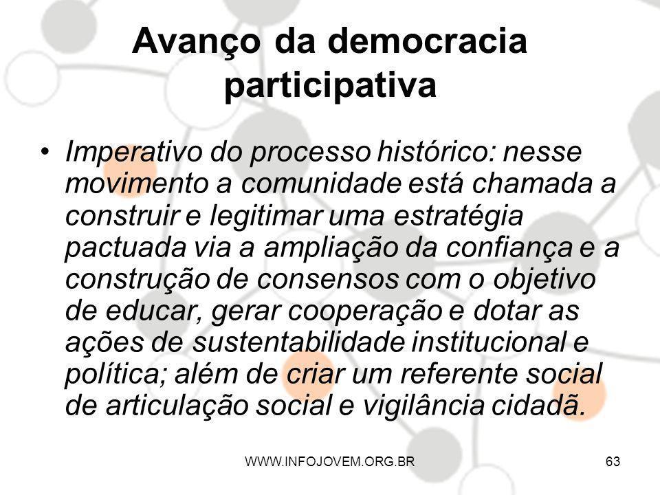 Avanço da democracia participativa Imperativo do processo histórico: nesse movimento a comunidade está chamada a construir e legitimar uma estratégia