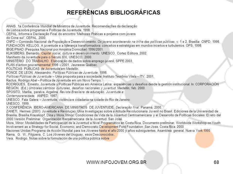 WWW.INFOJOVEM.ORG.BR68 REFERÊNCIAS BIBLIOGRÁFICAS ANAIS. 1a Conferência Mundial de Ministros de Juventude. Recomendações da declaração de Lisboa sobre