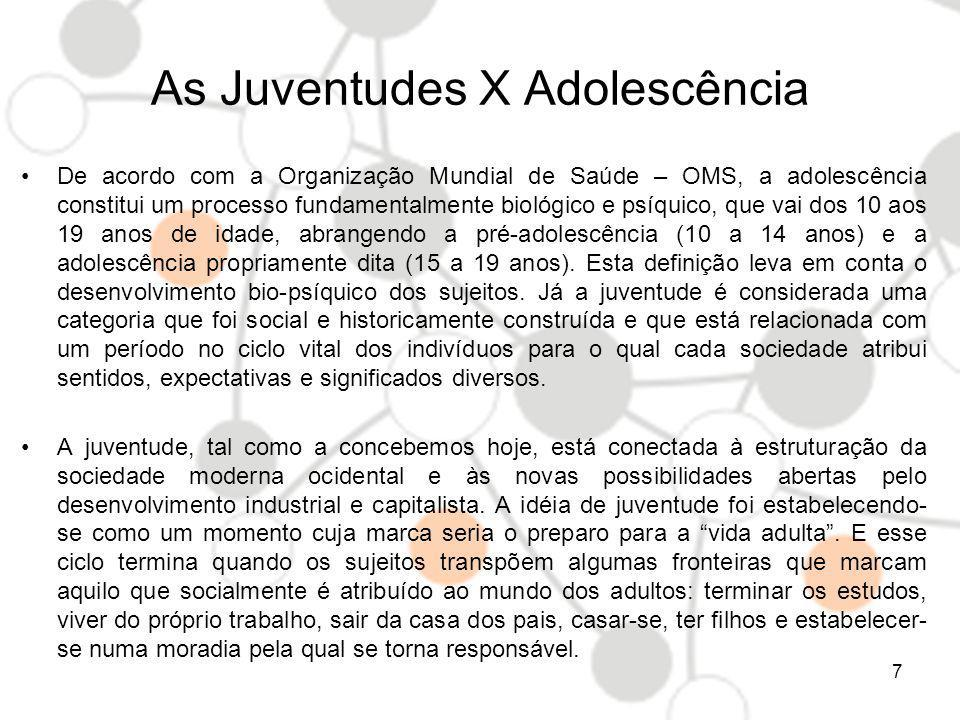 As juventudes - Analfabetismo WWW.INFOJOVEM.ORG.BR28
