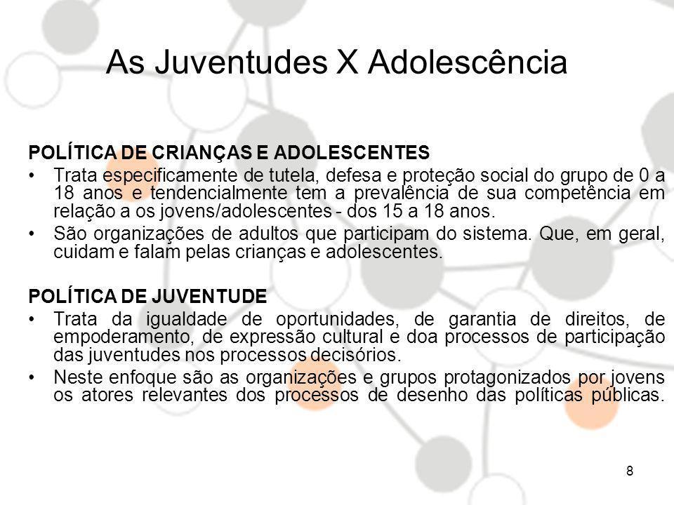 As Juventudes X Adolescência POLÍTICA DE CRIANÇAS E ADOLESCENTES Trata especificamente de tutela, defesa e proteção social do grupo de 0 a 18 anos e t
