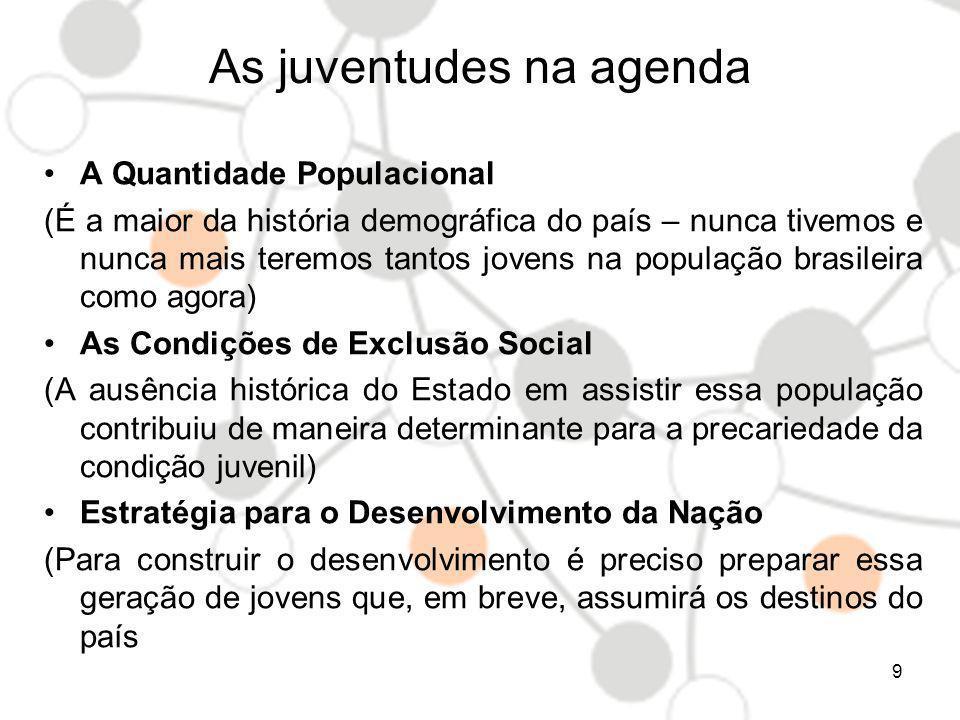 As juventudes na agenda Aspectos Demográficos: –2000 a 2010 - década da população jovem mundial (ONU) –Mais de 85% vive, hoje, nos países em desenvolvimento BRASIL: –5º posição mundial (depois da China, Índia, Indonésia e EUA) –50% da América Latina e 80% do Cone Sul –Estimativa 2007 Brasil - 50,2 milhões (população jovem), Argentina - 40 milhões(população total) e Venezuela - 26 milhões(população total) De 15 a 24 anos –De 8,2 milhões (1940) para 34 milhões (2000) –20% da população brasileira (2000, IBGE) De 15 a 29 anos –48 milhões (2000) –28% da população brasileira (2000,IBGE) 10
