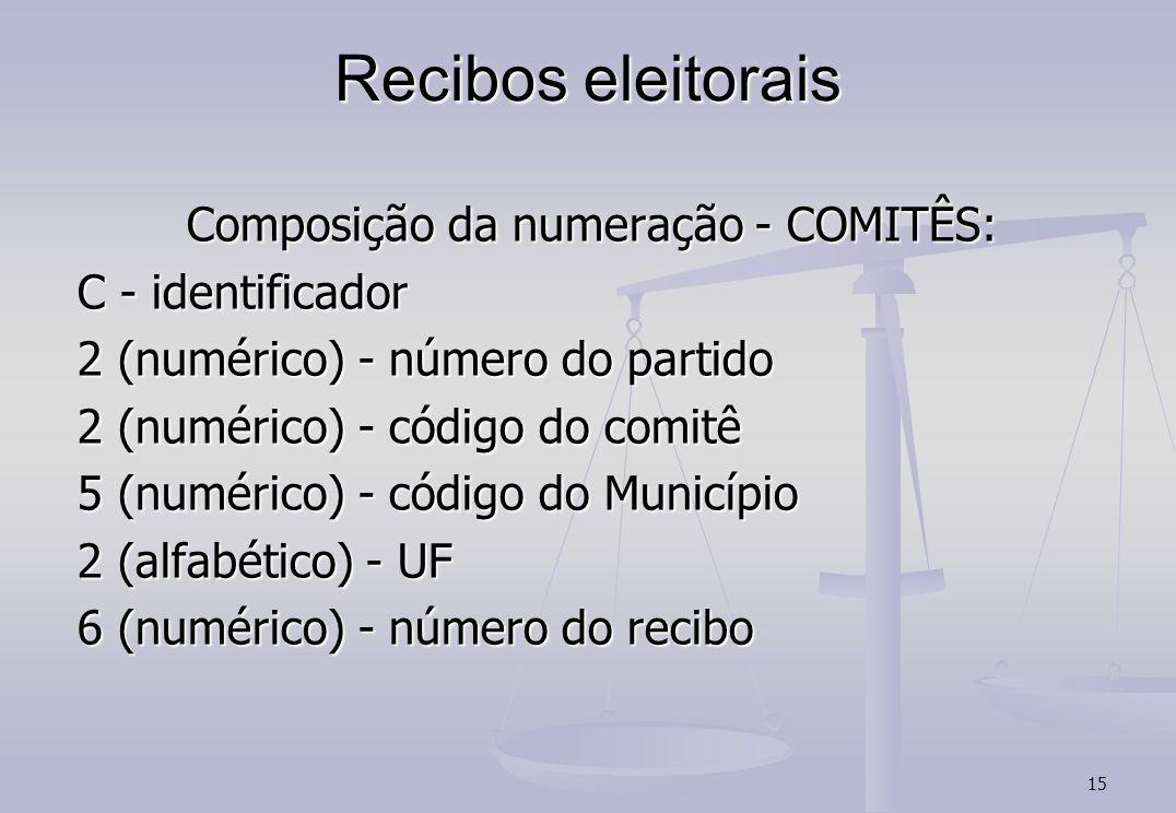15 Recibos eleitorais Composição da numeração - COMITÊS: C - identificador 2 (numérico) - número do partido 2 (numérico) - código do comitê 5 (numérico) - código do Município 2 (alfabético) - UF 6 (numérico) - número do recibo