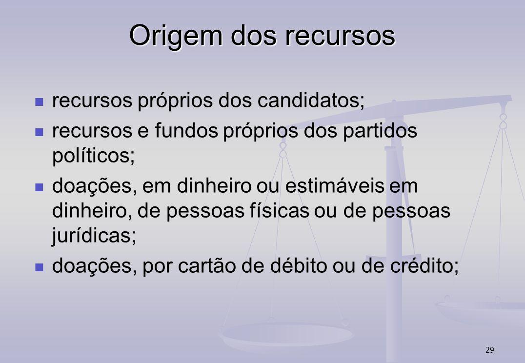 29 Origem dos recursos recursos próprios dos candidatos; recursos e fundos próprios dos partidos políticos; doações, em dinheiro ou estimáveis em dinh