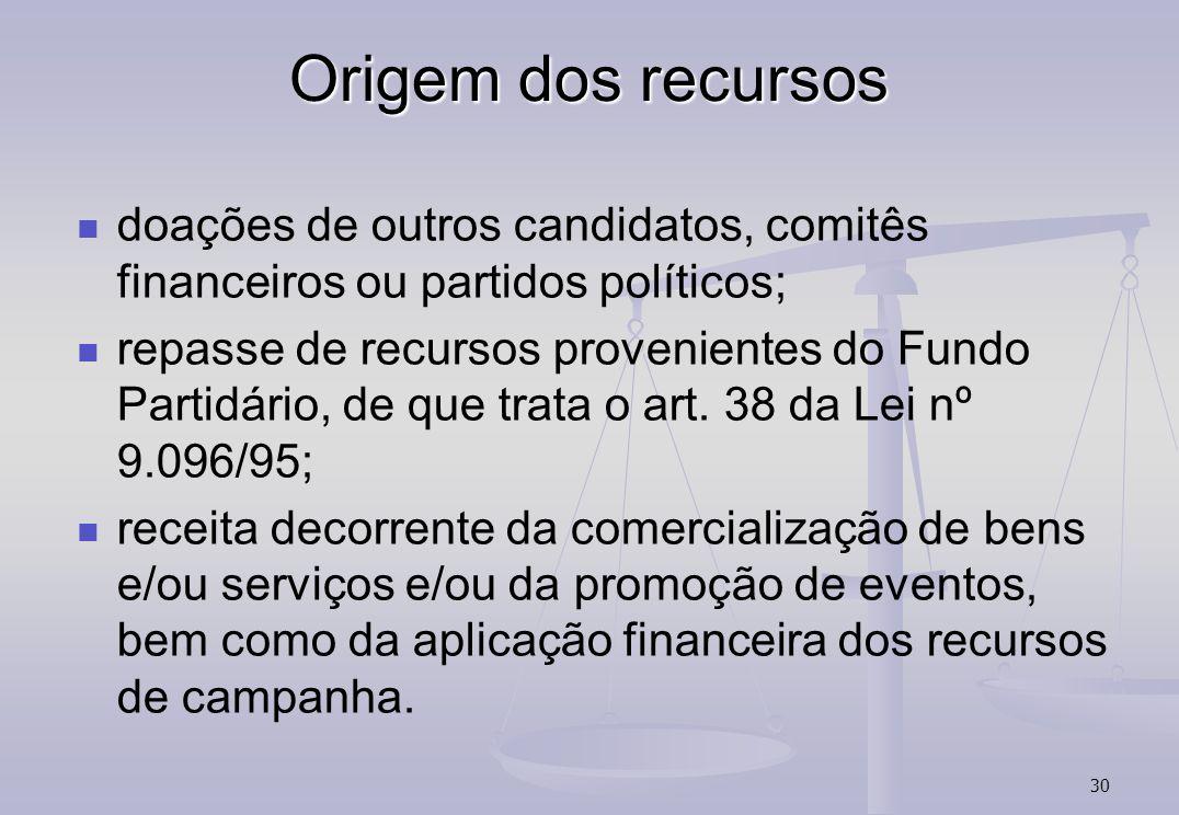 30 Origem dos recursos doações de outros candidatos, comitês financeiros ou partidos políticos; repasse de recursos provenientes do Fundo Partidário, de que trata o art.