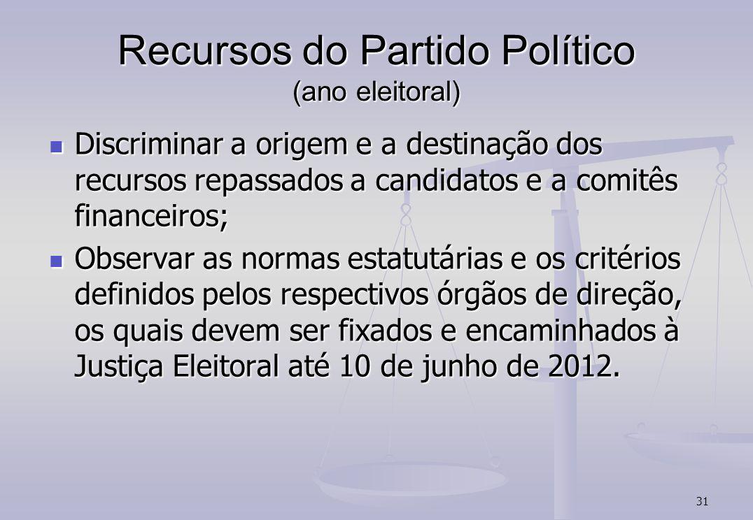 31 Recursos do Partido Político (ano eleitoral) Discriminar a origem e a destinação dos recursos repassados a candidatos e a comitês financeiros; Disc