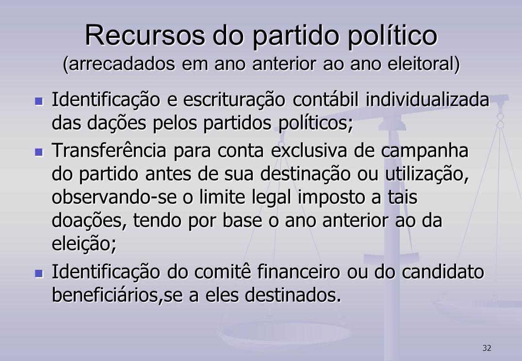 32 Recursos do partido político (arrecadados em ano anterior ao ano eleitoral) Identificação e escrituração contábil individualizada das dações pelos
