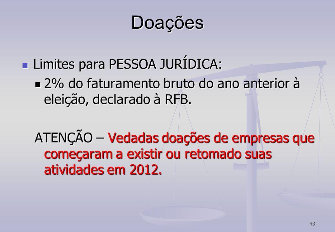 43 Doações Limites para PESSOA JURÍDICA: Limites para PESSOA JURÍDICA: 2% do faturamento bruto do ano anterior à eleição, declarado à RFB. 2% do fatur
