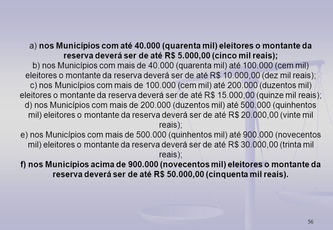 56 a) nos Municípios com até 40.000 (quarenta mil) eleitores o montante da reserva deverá ser de até R$ 5.000,00 (cinco mil reais); b) nos Municípios com mais de 40.000 (quarenta mil) até 100.000 (cem mil) eleitores o montante da reserva deverá ser de até R$ 10.000,00 (dez mil reais); c) nos Municípios com mais de 100.000 (cem mil) até 200.000 (duzentos mil) eleitores o montante da reserva deverá ser de até R$ 15.000,00 (quinze mil reais); d) nos Municípios com mais de 200.000 (duzentos mil) até 500.000 (quinhentos mil) eleitores o montante da reserva deverá ser de até R$ 20.000,00 (vinte mil reais); e) nos Municípios com mais de 500.000 (quinhentos mil) até 900.000 (novecentos mil) eleitores o montante da reserva deverá ser de até R$ 30.000,00 (trinta mil reais); f) nos Municípios acima de 900.000 (novecentos mil) eleitores o montante da reserva deverá ser de até R$ 50.000,00 (cinquenta mil reais).