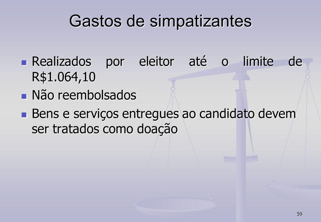 59 Gastos de simpatizantes Realizados por eleitor até o limite de R$1.064,10 Realizados por eleitor até o limite de R$1.064,10 Não reembolsados Não re
