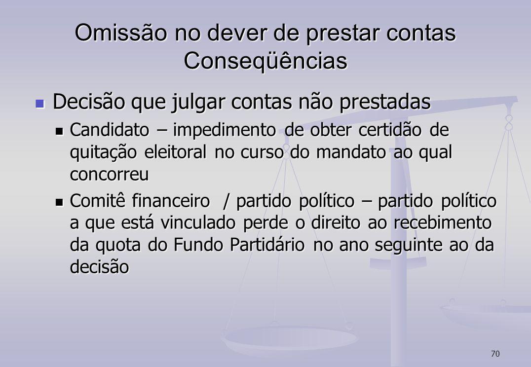 70 Omissão no dever de prestar contas Conseqüências Decisão que julgar contas não prestadas Decisão que julgar contas não prestadas Candidato – impedi