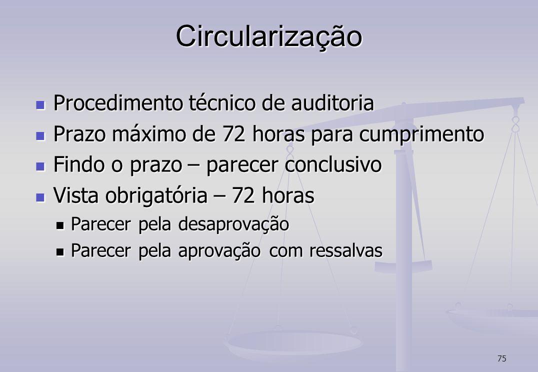 75 Circularização Procedimento técnico de auditoria Procedimento técnico de auditoria Prazo máximo de 72 horas para cumprimento Prazo máximo de 72 hor